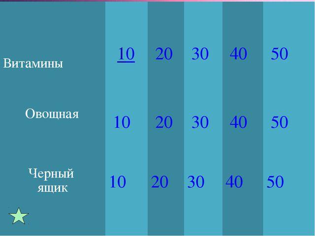 Витамины 10 20 30 40 50 Овощная  10 20 30 40 50 Черный ящик 1020...