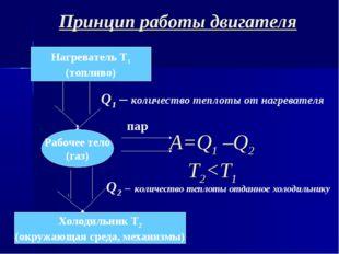 А=Q1 –Q2 Т2