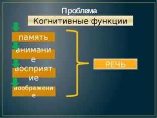 Благодаря ФнСл происходит различение (анализ и синтез) звуков (фонем) частей