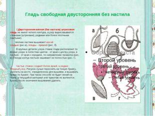 Гладь свободная двусторонняя без настила 1)Двусторонняя мягкая (без настила)
