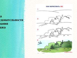 Схема последовательности рисования пейзажа
