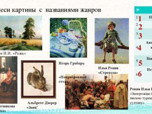 Соотнеси картины с названиями жанров Шишкин И.И. «Рожь» АльбрехтДюрер «Заяц
