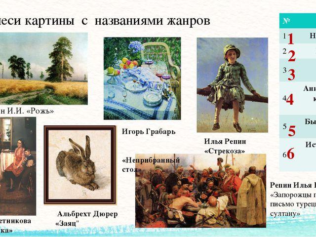 Соотнеси картины с названиями жанров Шишкин И.И. «Рожь» АльбрехтДюрер «Заяц...