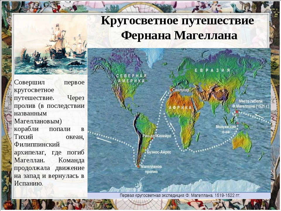 Кругосветное путешествие Фернана Магеллана Совершил первое кругосветное путе...