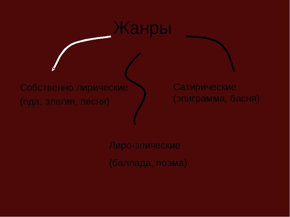 Жанры Собственно лирические (ода, элегия, песня) Лиро-эпические (баллада, поэ...