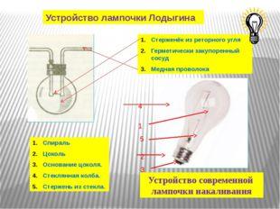 Устройство современной лампочки накаливания Спираль Цоколь Основание цоколя.
