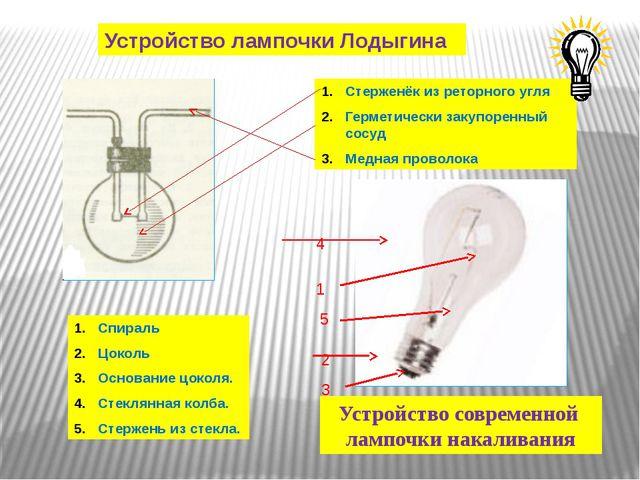 Устройство современной лампочки накаливания Спираль Цоколь Основание цоколя....