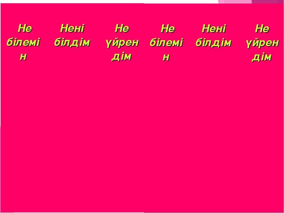 Не білемін Нені білдім Не үйрендім  Не білемін Нені білдім Не үйрендім...