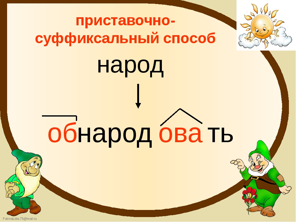 приставочно-суффиксальный способ народ народ ова ть об FokinaLida.75@mail.ru