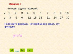 Функция задана таблицей: Подберите формулу , которой можно задать эту функцию