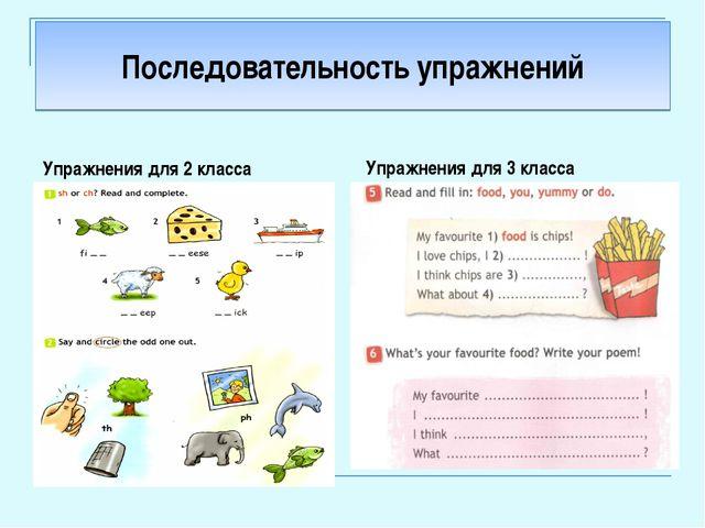 Последовательность упражнений Упражнения для 2 класса Упражнения для 3 класса