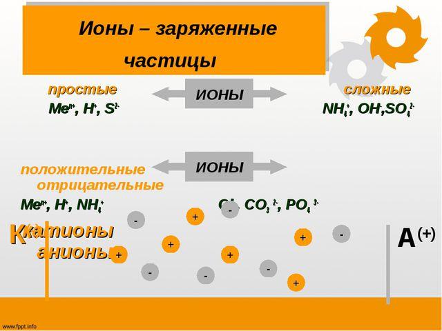 Ионы – заряженные частицы простые сложные Men+, H+, S2- NH4+, OH-,SO42- поло...