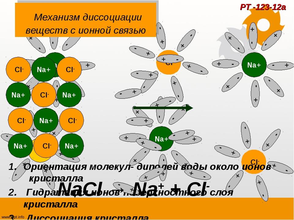 Механизм диссоциации веществ с ионной связью Ориентация молекул- диполей вод...