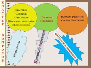 Системы счисления история развития систем счисления Что такое Системы Счисле