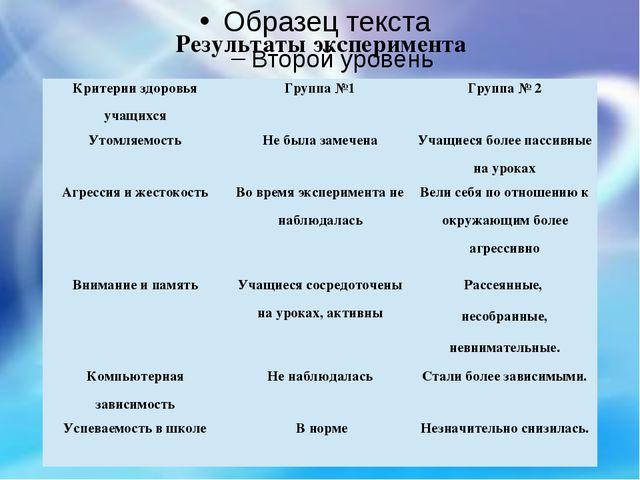 Результаты эксперимента Критерии здоровья учащихся Группа №1 Группа № 2 Утомл...