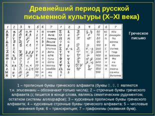 Древнейший период русской письменной культуры (X–XI века) 1 – прописные буквы