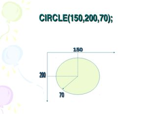 CIRCLE(150,200,70);