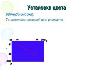 Установка цвета SetPenColor(Color); Устанавливает основной цвет рисования