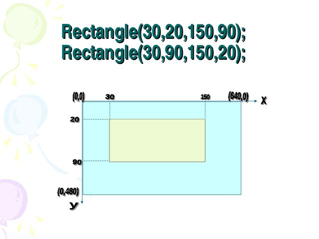 Rectangle(30,20,150,90); Rectangle(30,90,150,20);
