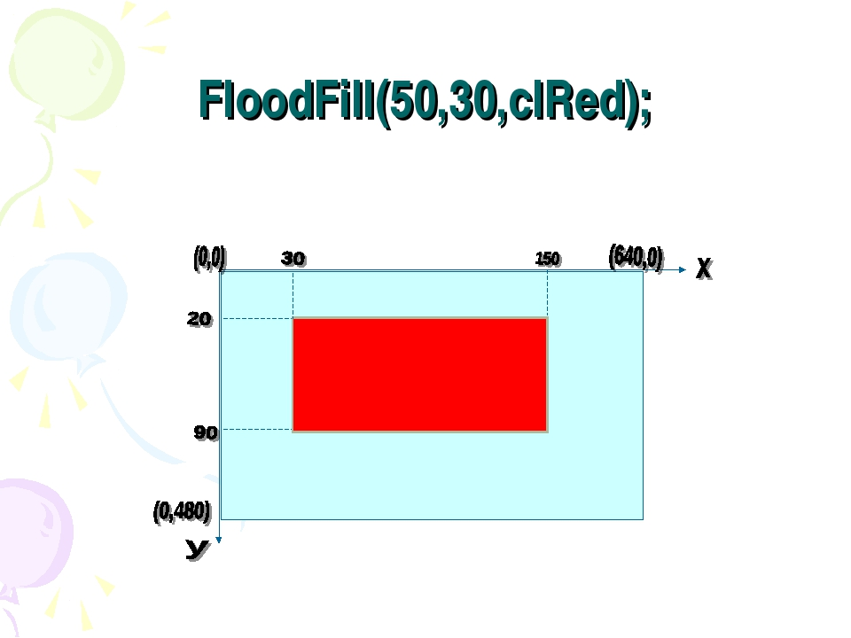 FloodFill(50,30,clRed);