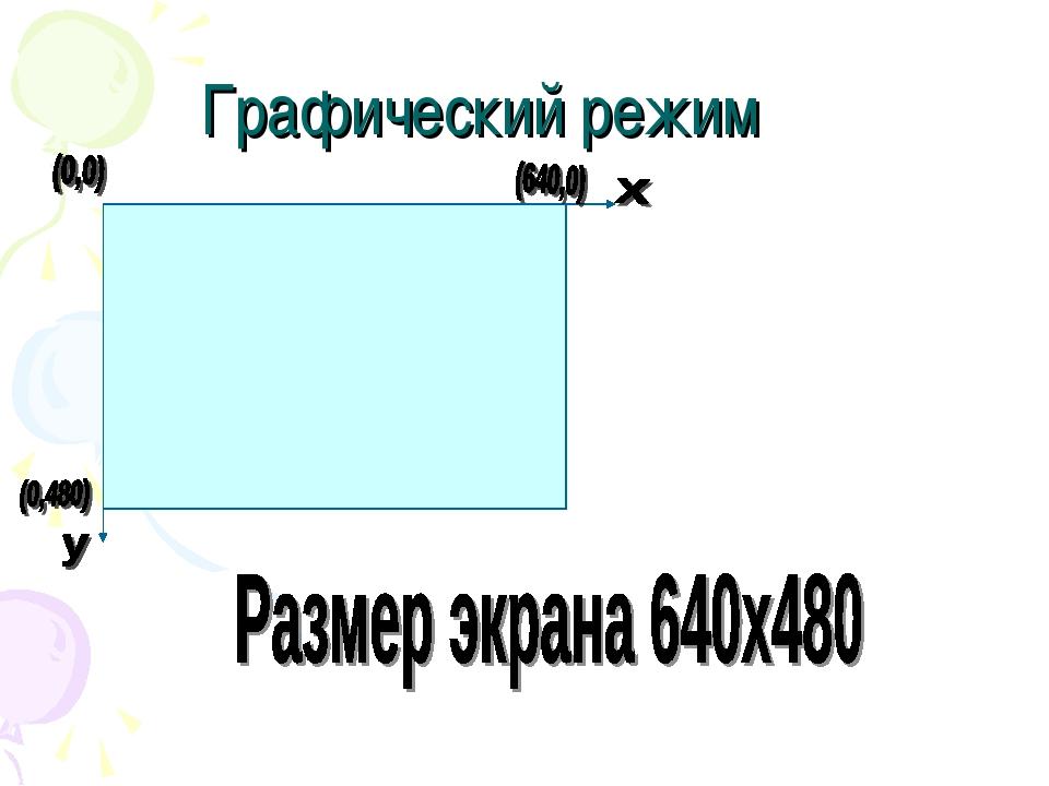 Графический режим