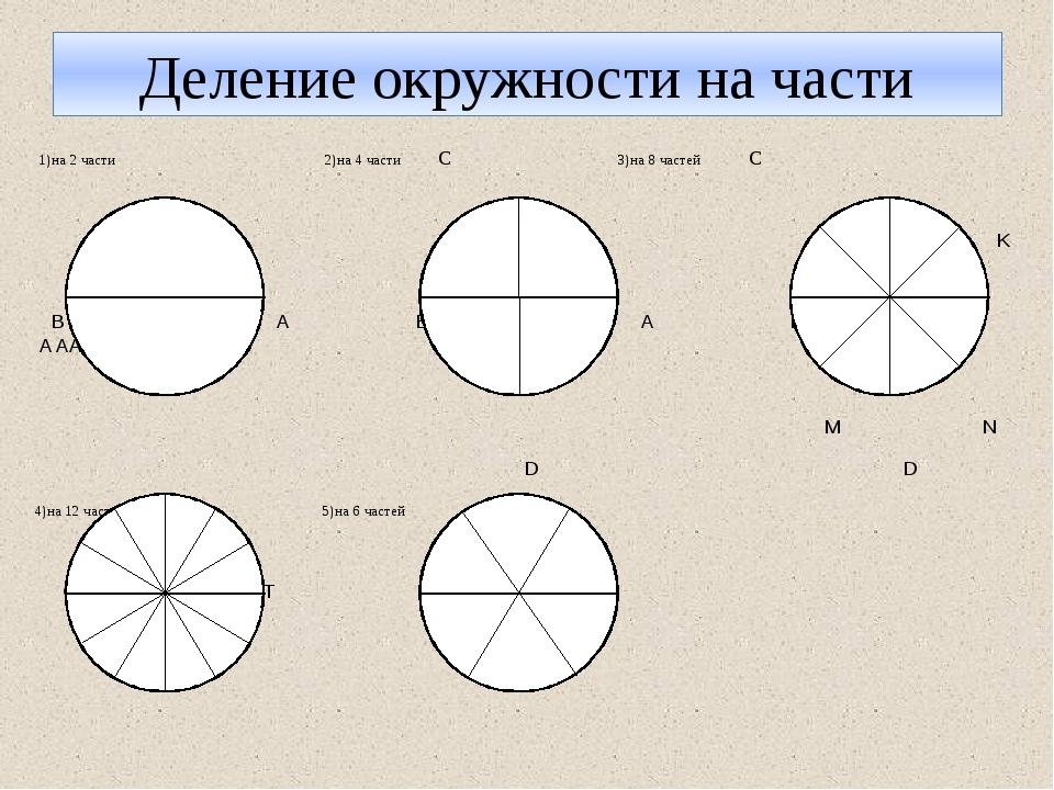 Деление окружности на части 1)на 2 части 2)на 4 части С 3)на 8 частей С R K В...