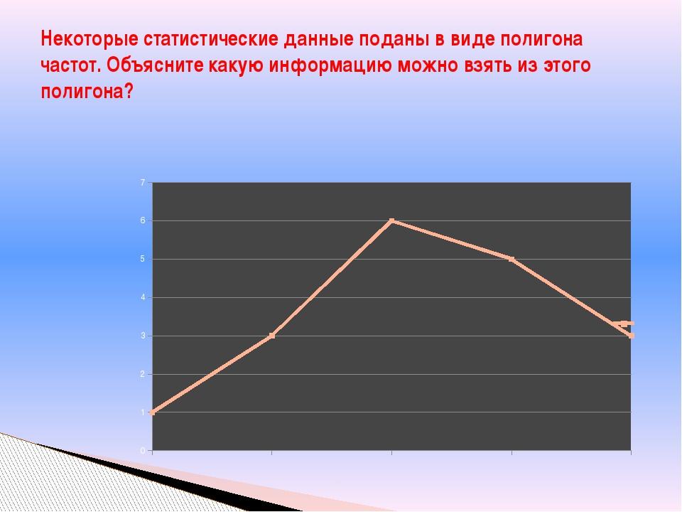 Некоторые статистические данные поданы в виде полигона частот. Объясните каку...