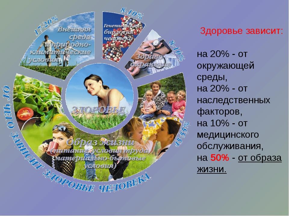 Здоровье зависит: на 20% - от окружающей среды, на 20% - от наследственных ф...