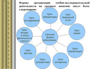 Формы организации учебно-исследовательской деятельности на урочных занятиях м