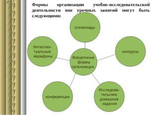 Формы организации учебно-исследовательской деятельности вне урочных занятий м