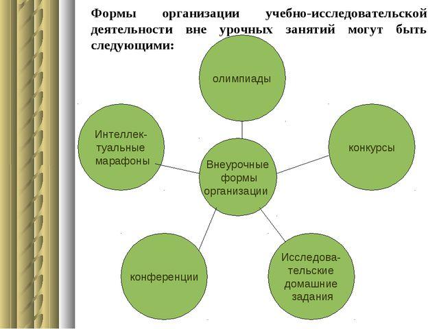 Формы организации учебно-исследовательской деятельности вне урочных занятий м...
