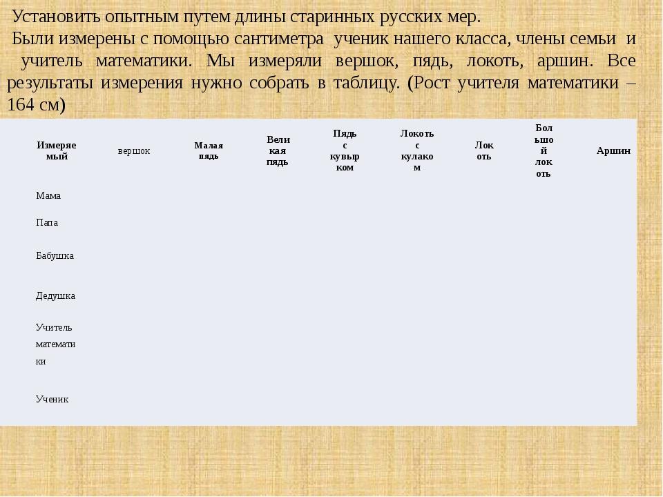 Установить опытным путем длины старинных русских мер. Были измерены с помощь...