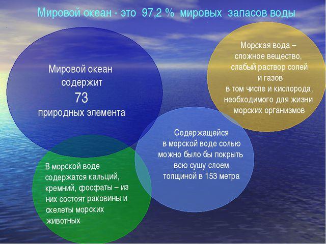 В морской воде содержатся кальций, кремний, фосфаты – из них состоят раковины...