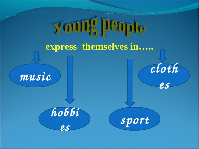 express themselves in….. music hobbies sport clothes