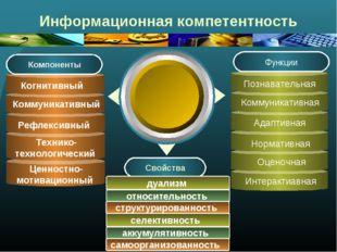 Информационная компетентность Свойства Оценочная Интерактиавная Рефлексивный