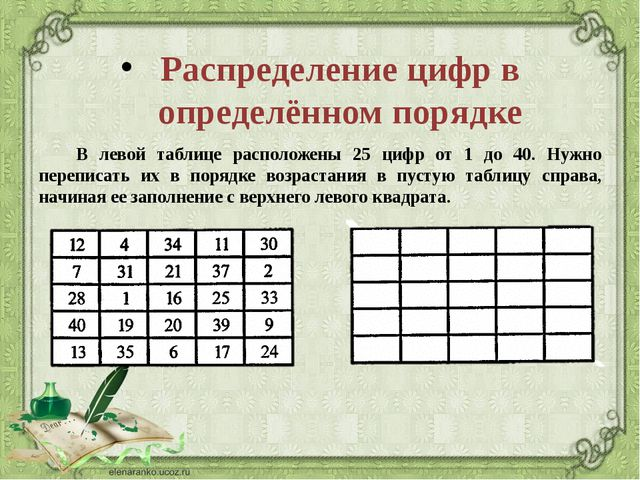 Распределение цифр в определённом порядке В левой таблице расположены 25 циф...