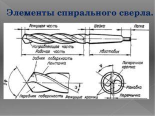 Элементы спирального сверла.