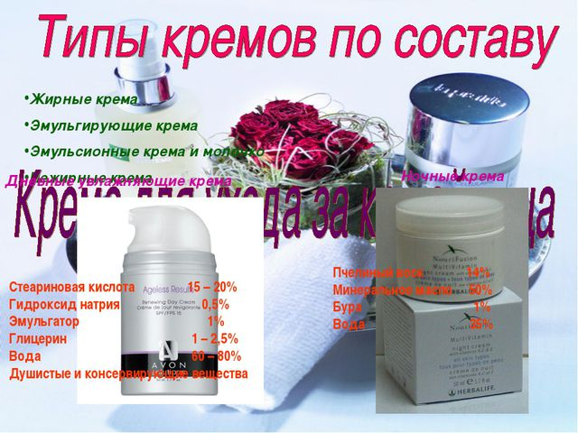 Жирные крема Эмульгирующие крема Эмульсионные крема и молочко Нежирные крема...
