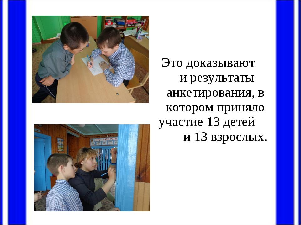 Это доказывают и результаты анкетирования, в котором приняло участие 13 дете...