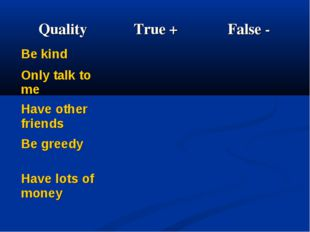 Quality 	True + 	False - Be kind 		 Only talk to me 		 Have other friends