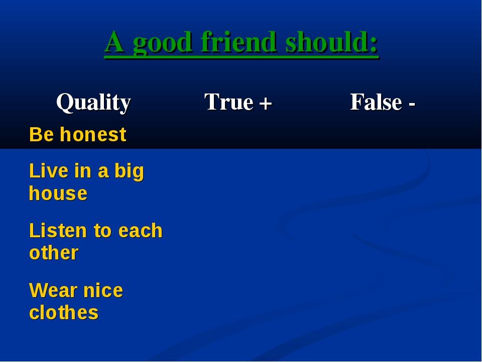 A good friend should: Quality True + False - Be honest  Live in a big hou...