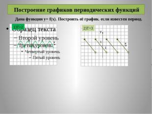 Построение графиков периодических функций 1)T=2 2)T=3 Дана функция у= f(x).