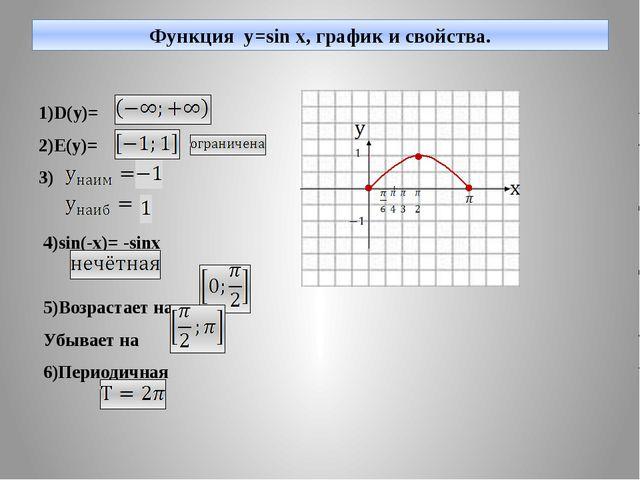 Функция y=sin x, график и свойства. 1)D(y)= 2)E(y)= 3) 4)sin(-x)= -sinx 5)Воз...