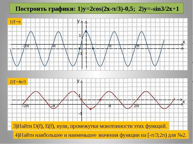 Построить графики: 1)y=2cos(2x-π/3)-0,5; 2)y=-sin3/2x+1 1)T=π 2)T=4π/3 3)Най...