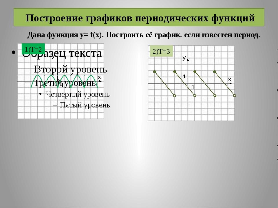 Построение графиков периодических функций 1)T=2 2)T=3 Дана функция у= f(x)....