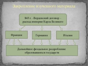Закрепление изученного материала 843 г. –Верденский договор – распад империи