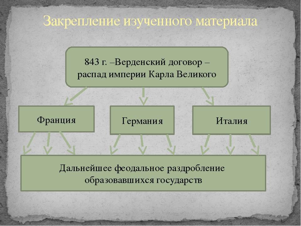 Закрепление изученного материала 843 г. –Верденский договор – распад империи...