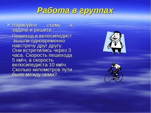 Работа в группах Нарисуйте схему к задаче и решите : Пешеход и велосипедист...