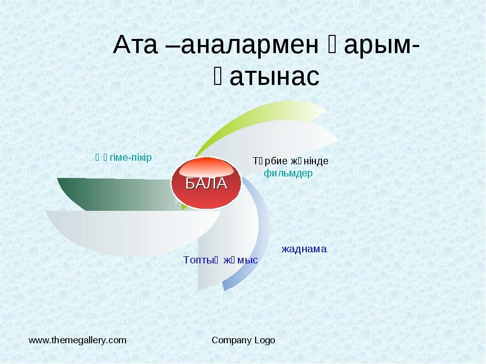 www.themegallery.com Company Logo Ата –аналармен қарым-қатынас Топтық жұмыс ж...