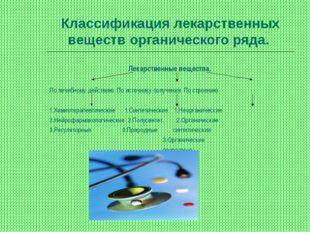Классификация лекарственных веществ органического ряда. Лекарственные веществ